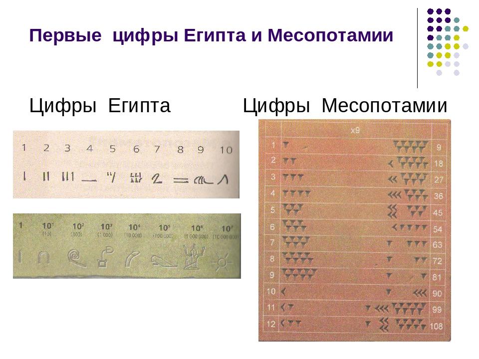 Первые цифры Египта и Месопотамии Цифры Египта Цифры Месопотамии