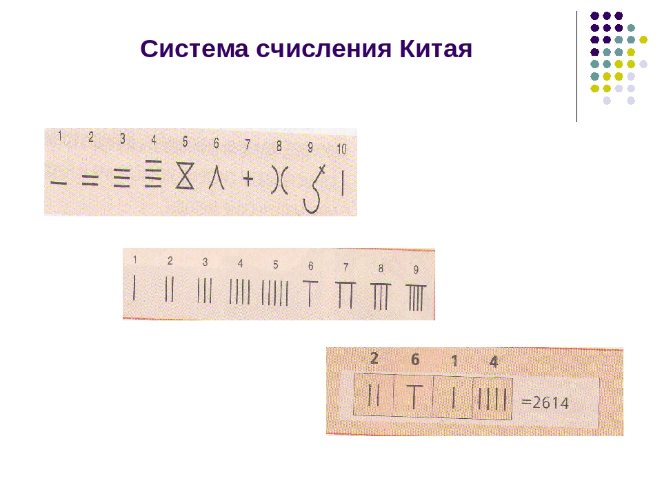 Система счисления Китая