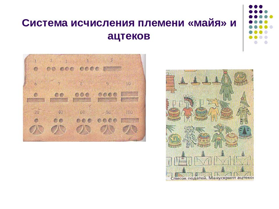 Система исчисления племени «майя» и ацтеков