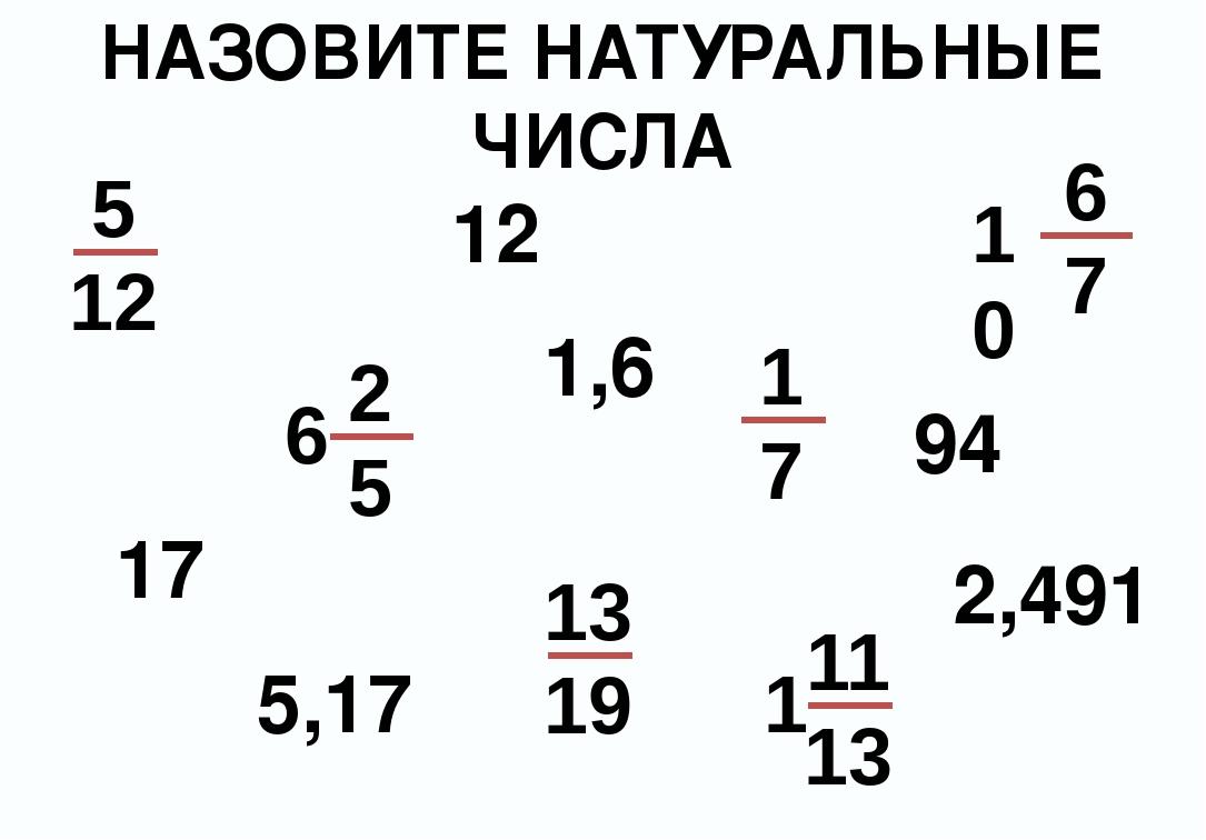 НАЗОВИТЕ НАТУРАЛЬНЫЕ ЧИСЛА 12 94 17 5,17 1,6 2,491 5 12 1 7 13 19 2 5 6 6 7 1...