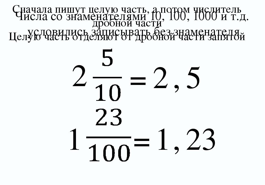 Числа со знаменателями 10, 100, 1000 и т.д. условились записывать без знамена...