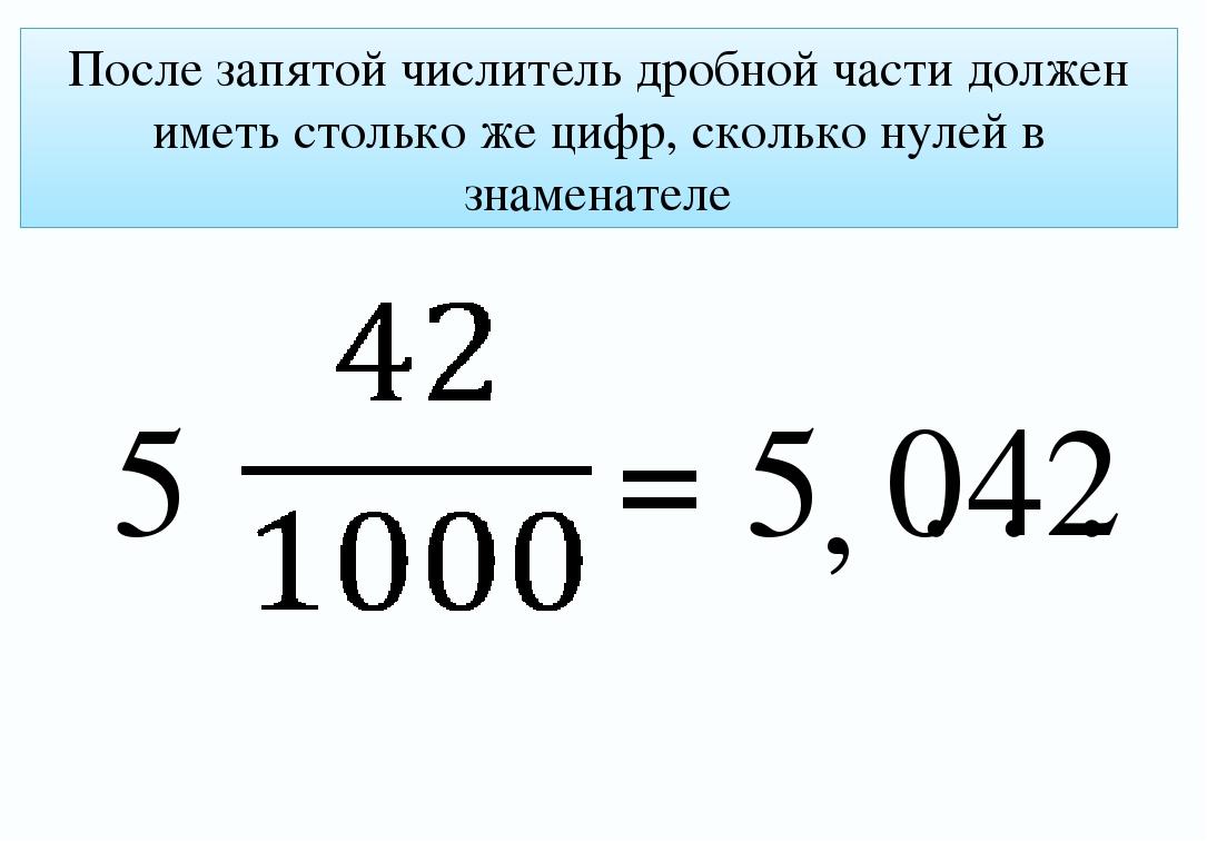 После запятой числитель дробной части должен иметь столько же цифр, сколько н...