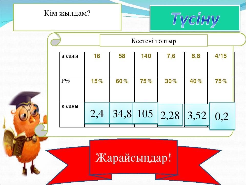 Кім жылдам? Кестені толтыр Жарайсыңдар! а саны 16 58 140 7,6 8,8 4/15 Р% 15%...