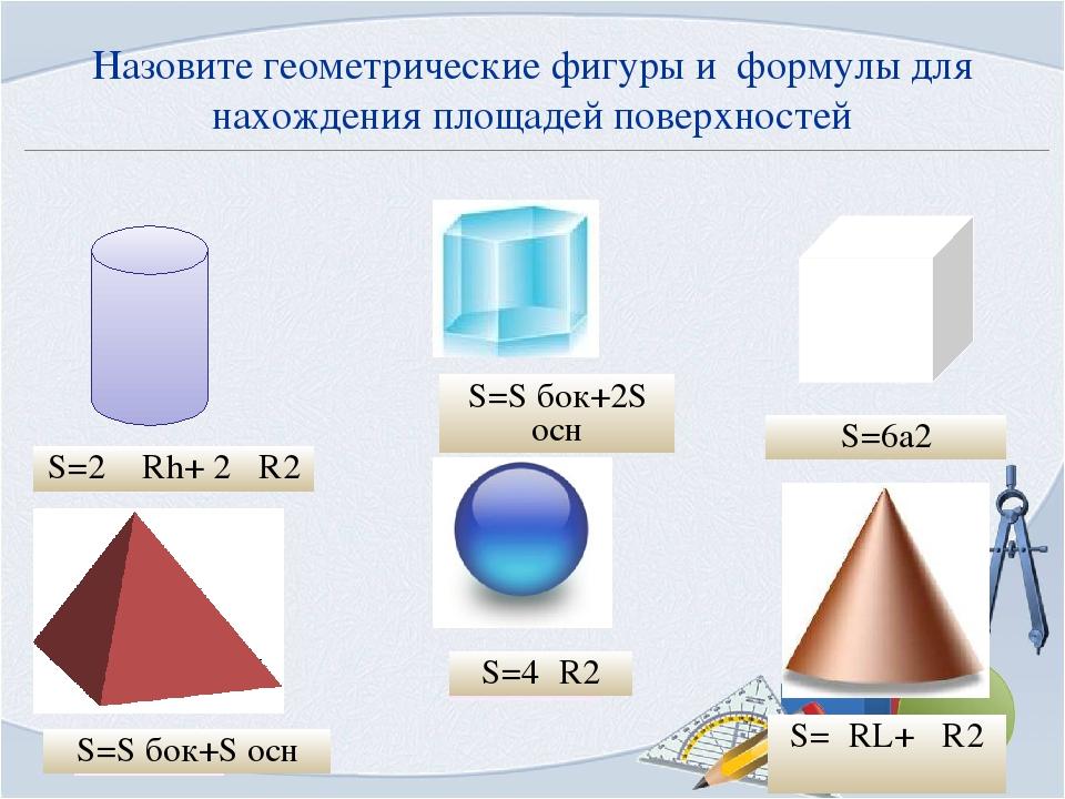 Назовите геометрические фигуры и формулы для нахождения площадей поверхностей...