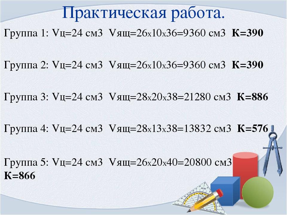 Практическая работа. Группа 1: Vц=24 см3 Vящ=26Х10Х36=9360 см3 К=390 Группа 2...