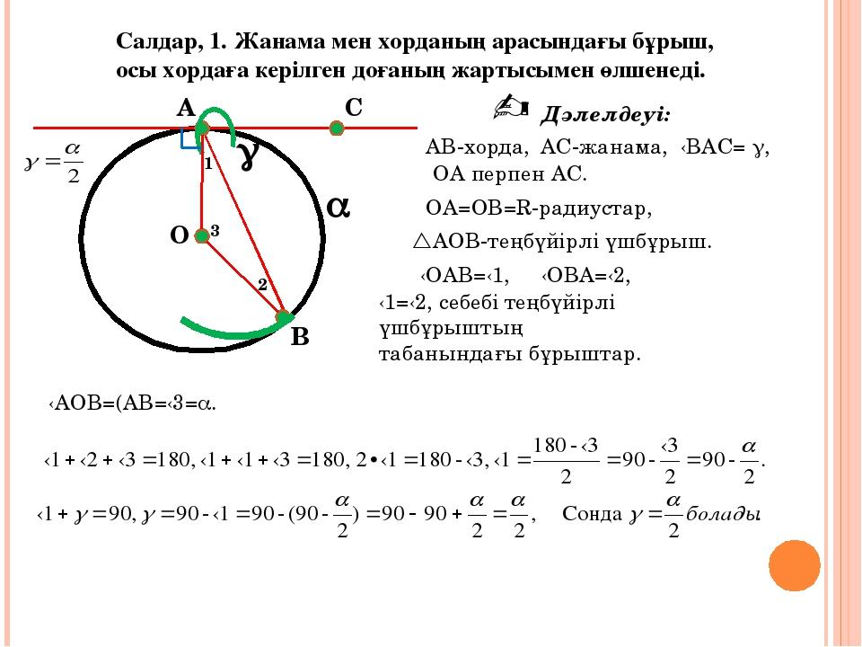    Дәлелдеуі: 2 1 О В А 3 ‹1=‹2, себебі теңбүйірлі үшбұрыштың табанындағы...