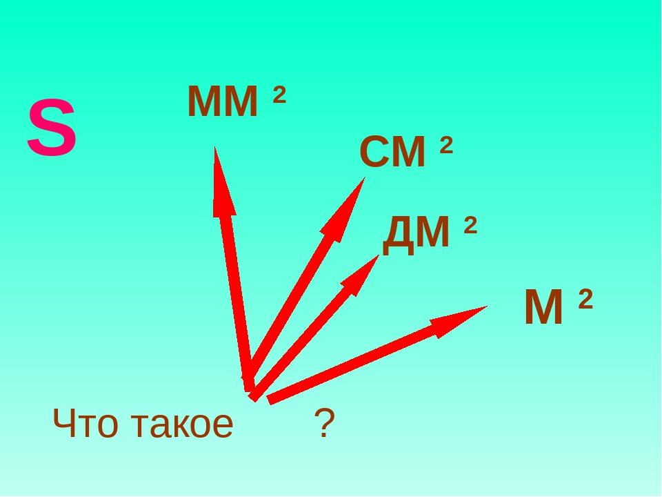 СМ 2 М 2 ДМ 2 S Что такое ? ММ 2