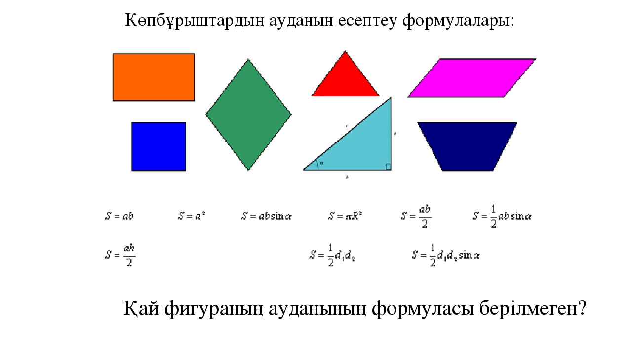 Көпбұрыштардың ауданын есептеу формулалары: Қай фигураның ауданының формуласы...