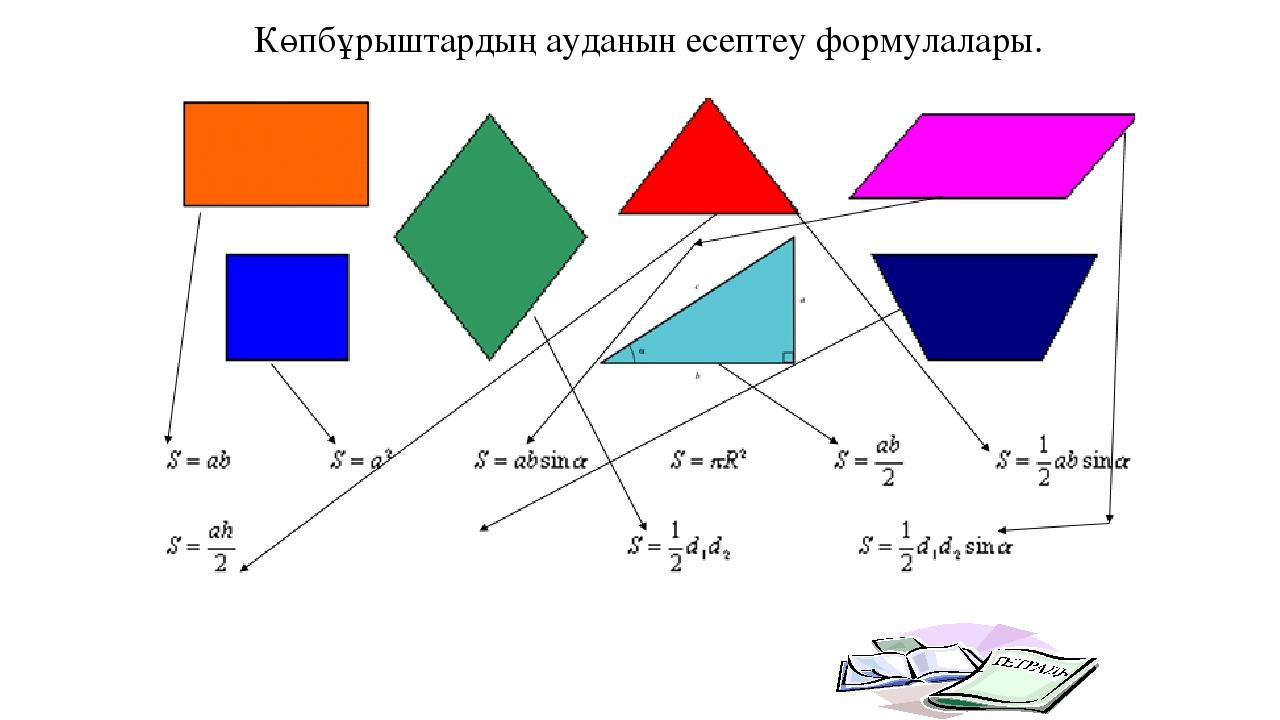 Көпбұрыштардың ауданын есептеу формулалары.