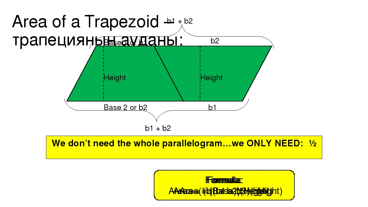 Area of a Trapezoid – трапецияның ауданы: Base 1 or b1 Base 2 or b2 Height b2...