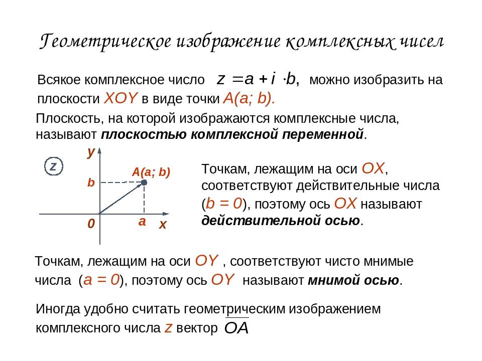 Геометрическое изображение комплексных чисел Плоскость, на которой изображают...