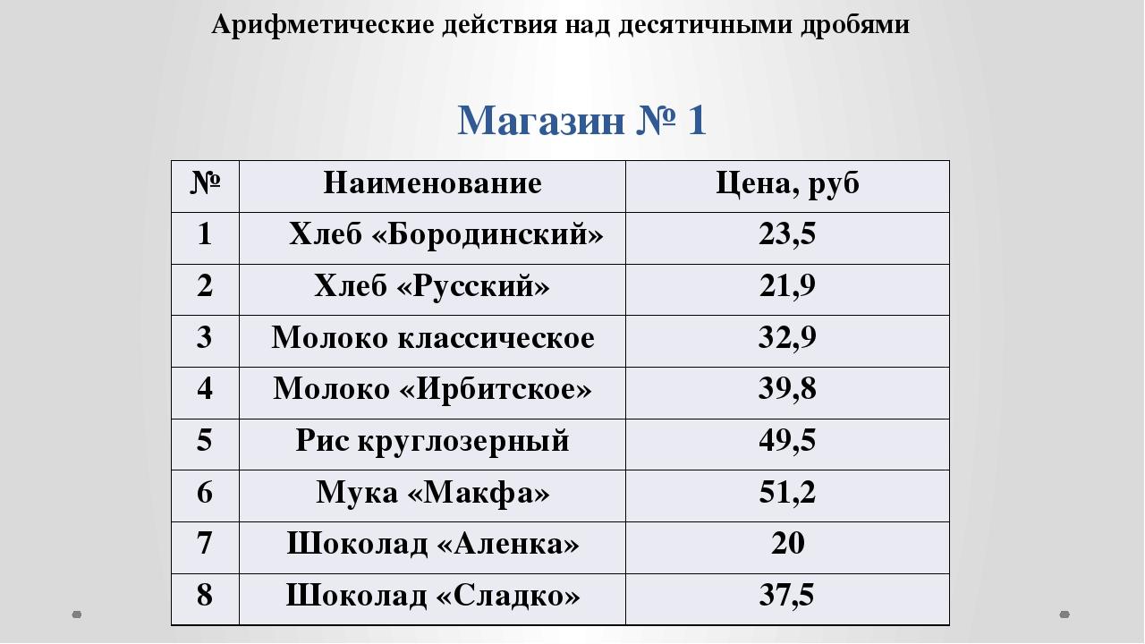 Магазин № 1 Арифметические действия над десятичными дробями № Наименование Це...