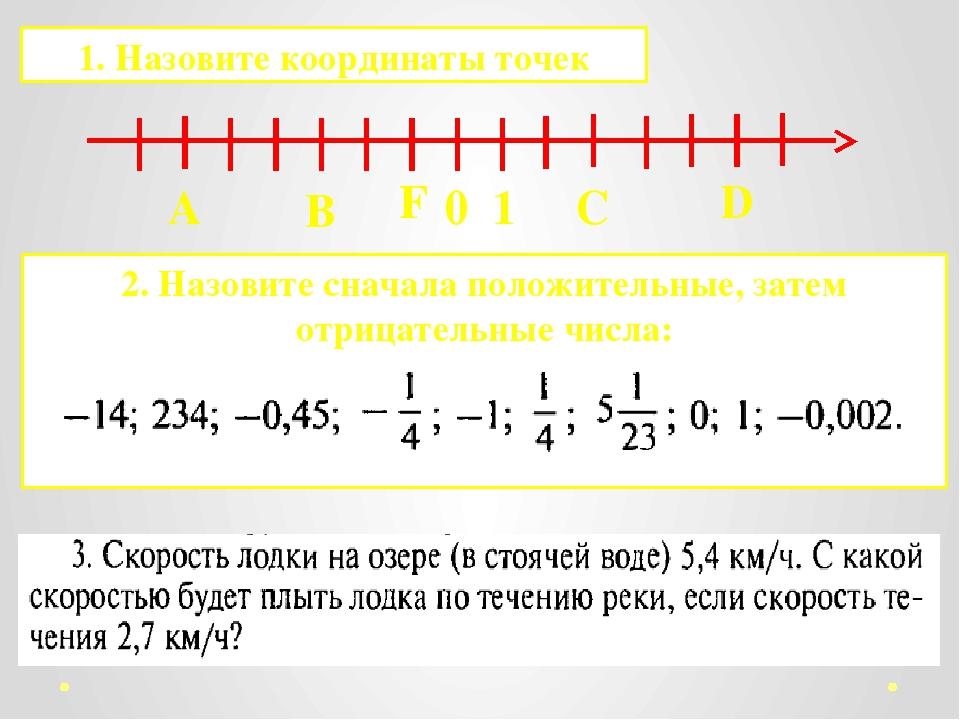 0 1 А В С D F 1. Назовите координаты точек 2. Назовите сначала положительные,...