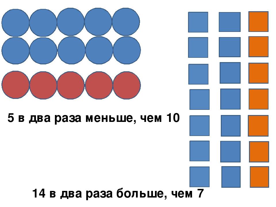5 в два раза меньше, чем 10 14 в два раза больше, чем 7
