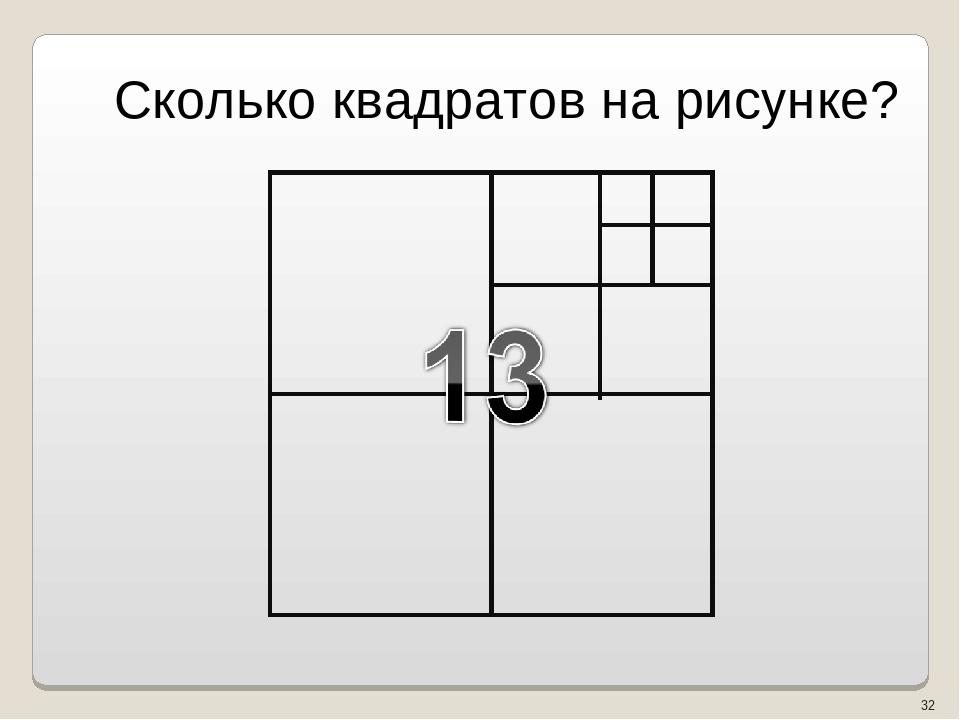 Сколько квадратов на рисунке? * Власенко Юлия Сергеевна МОУ ООШ № 5 г. Качкан...