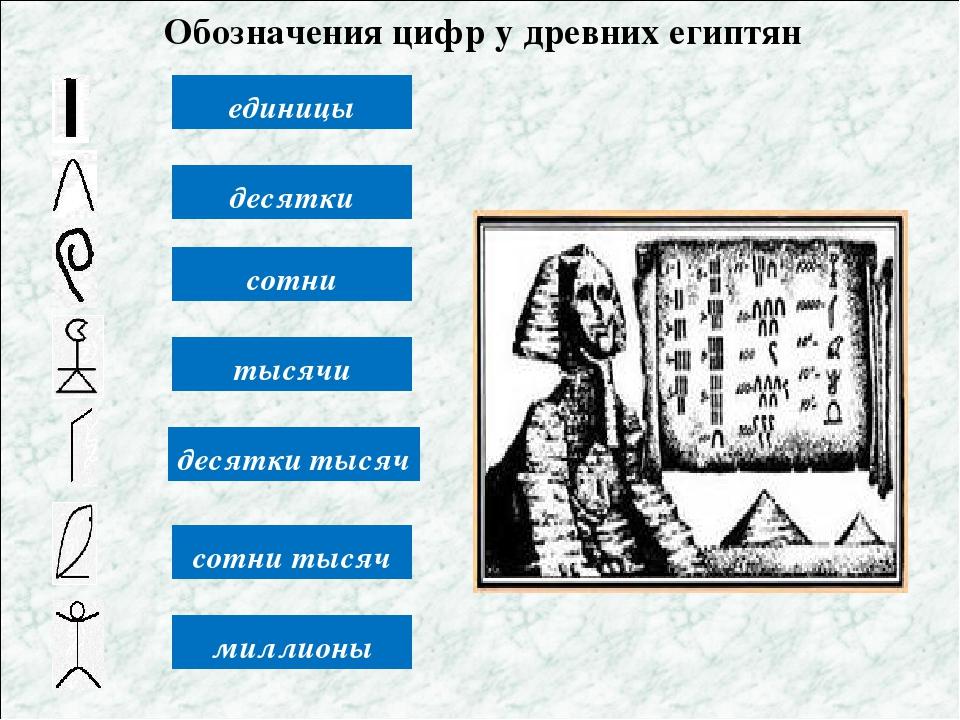 Обозначения цифр у древних египтян единицы десятки сотни тысячи десятки тысяч...