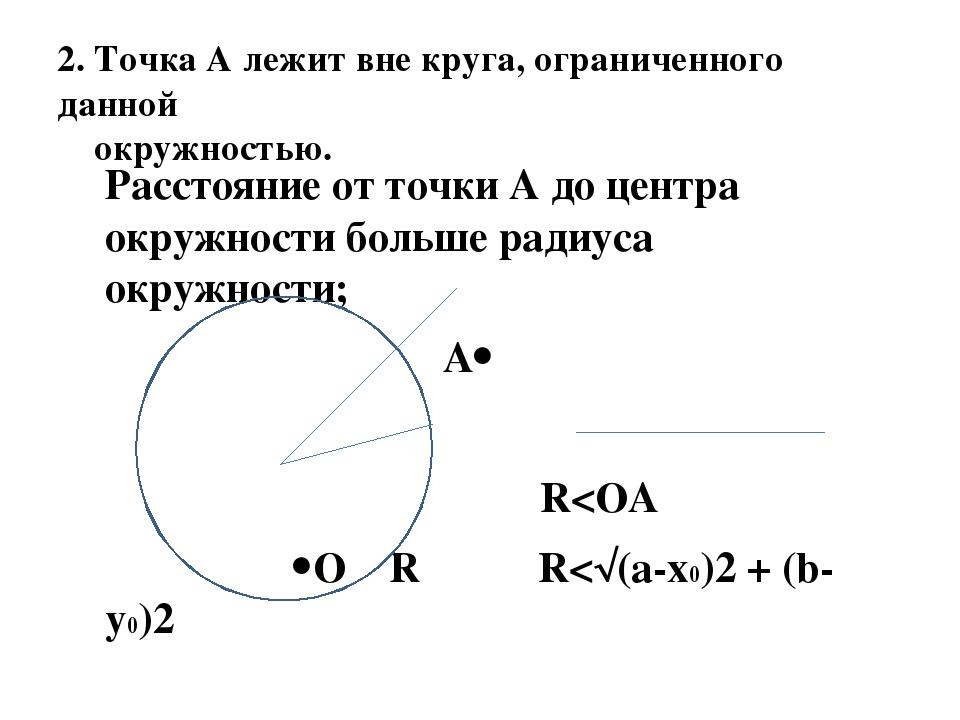 2. Точка А лежит вне круга, ограниченного данной окружностью. Расстояние от т...