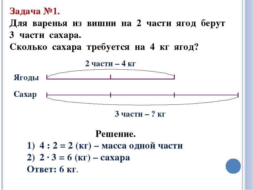Ягоды Сахар 2 части – 4 кг 3 части – ? кг Решение. 4 : 2 = 2 (кг) – масса одн...