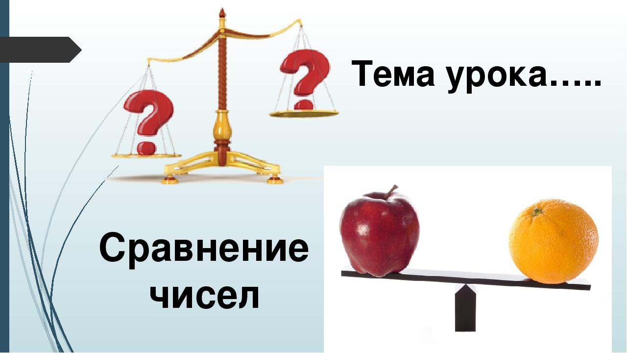 Тема урока….. Сравнение чисел