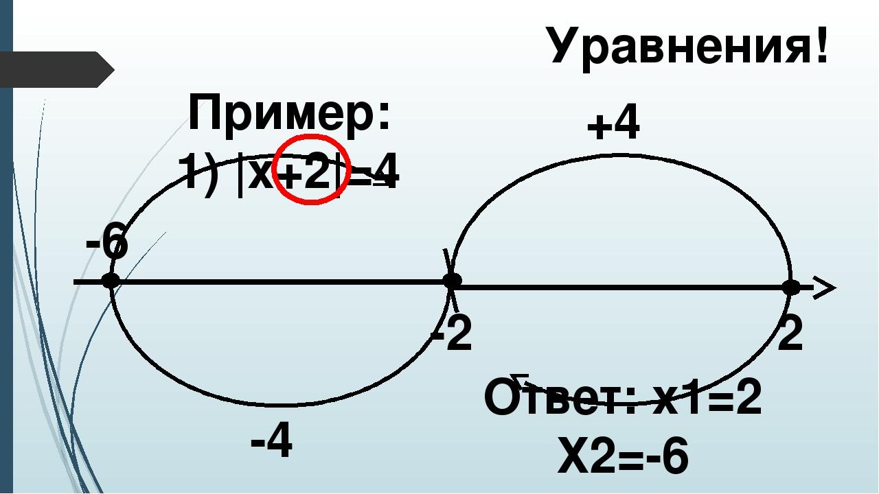 Уравнения! Пример: 1) |x+2|=4 -2 +4 -4 2 -6 Ответ: х1=2 Х2=-6