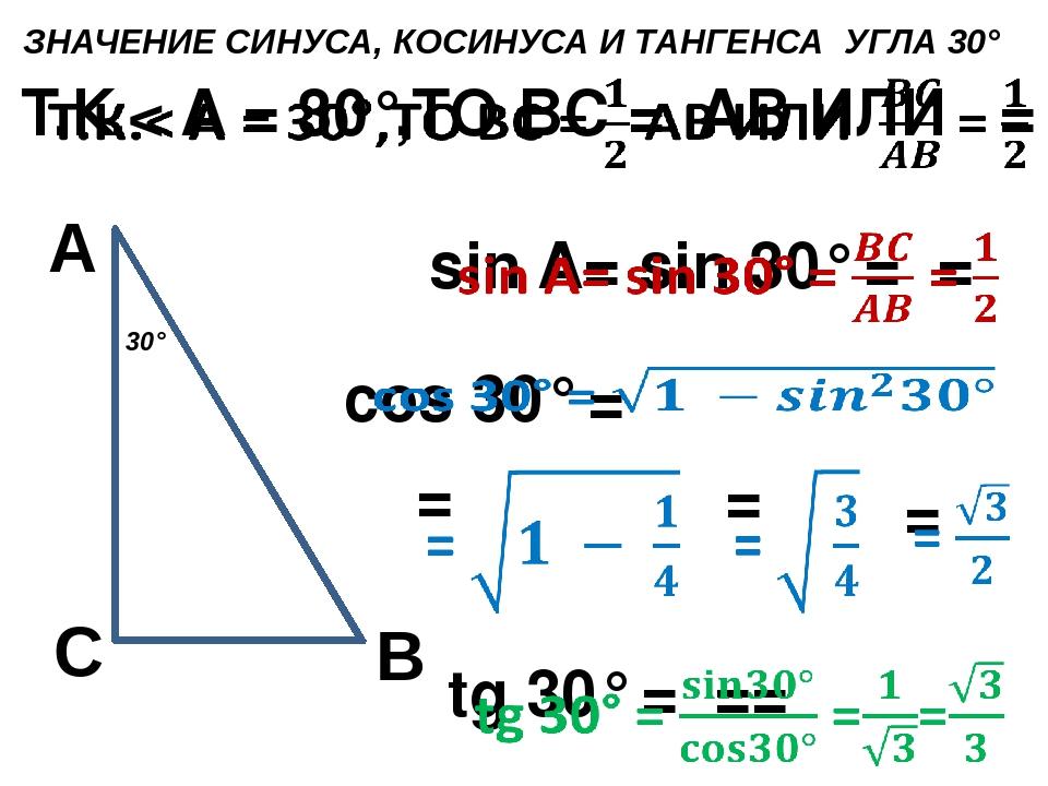 ЗНАЧЕНИЕ СИНУСА, КОСИНУСА И ТАНГЕНСА УГЛА 30° С А В 30°