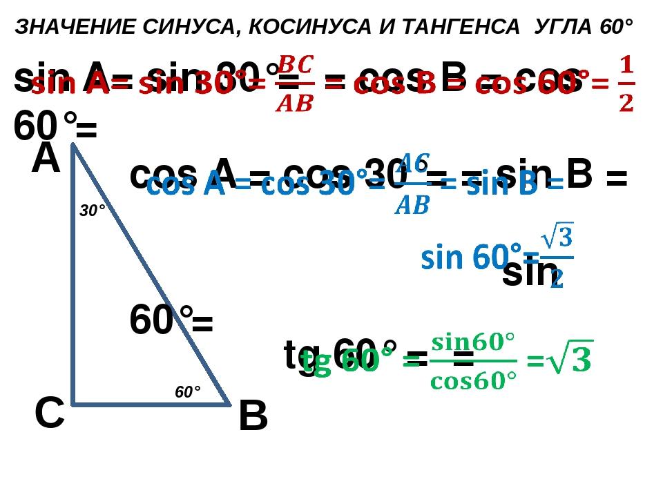 ЗНАЧЕНИЕ СИНУСА, КОСИНУСА И ТАНГЕНСА УГЛА 60° С А В 60° 30°