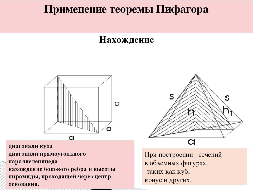 Применение теоремы Пифагора Нахождение диагонали куба диагонали прямоугольног...