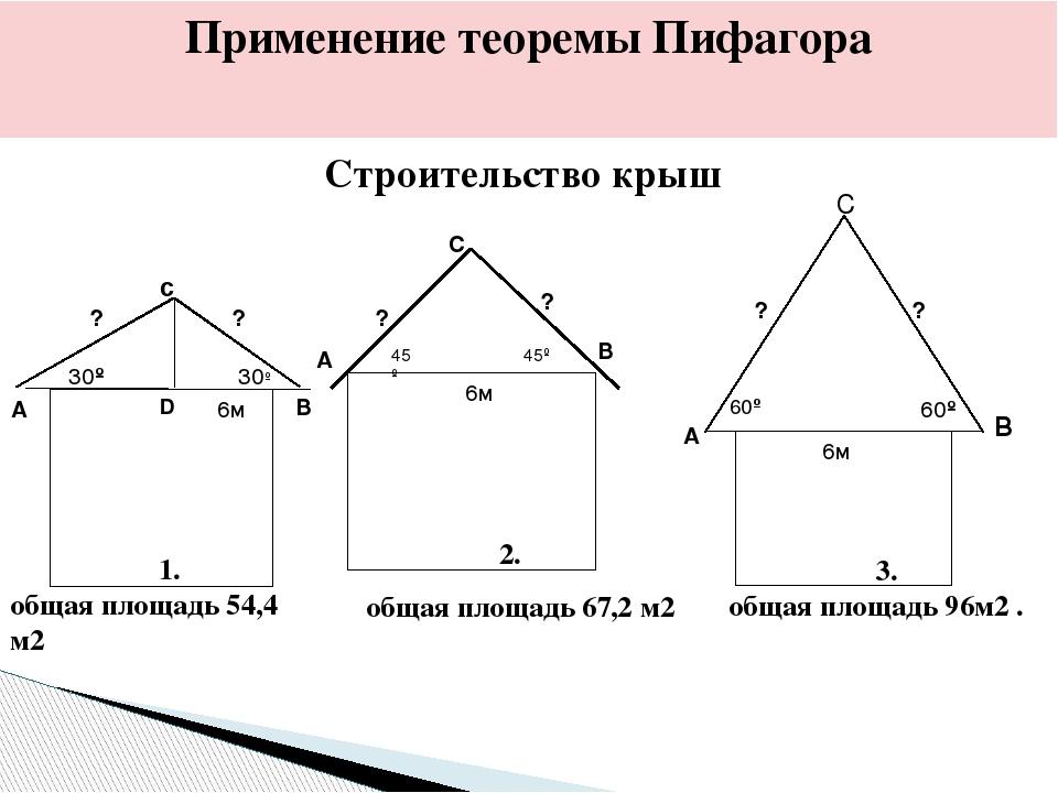 Применение теоремы Пифагора Строительство крыш с 1. общая площадь 54,4 м2 6м...