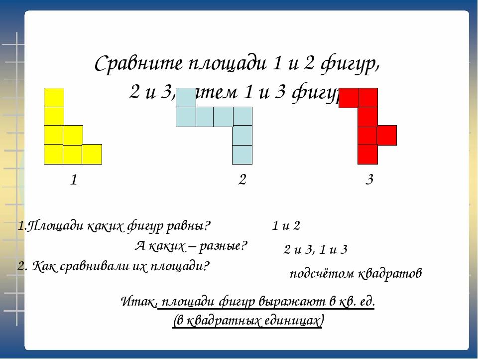 Сравните площади 1 и 2 фигур, 2 и 3, затем 1 и 3 фигур. 1 2 3 Итак, площади ф...