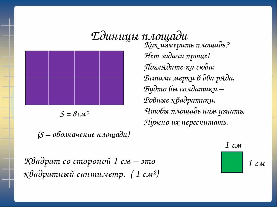Единицы площади 1 см 1 см Квадрат со стороной 1 см – это квадратный сантиметр...