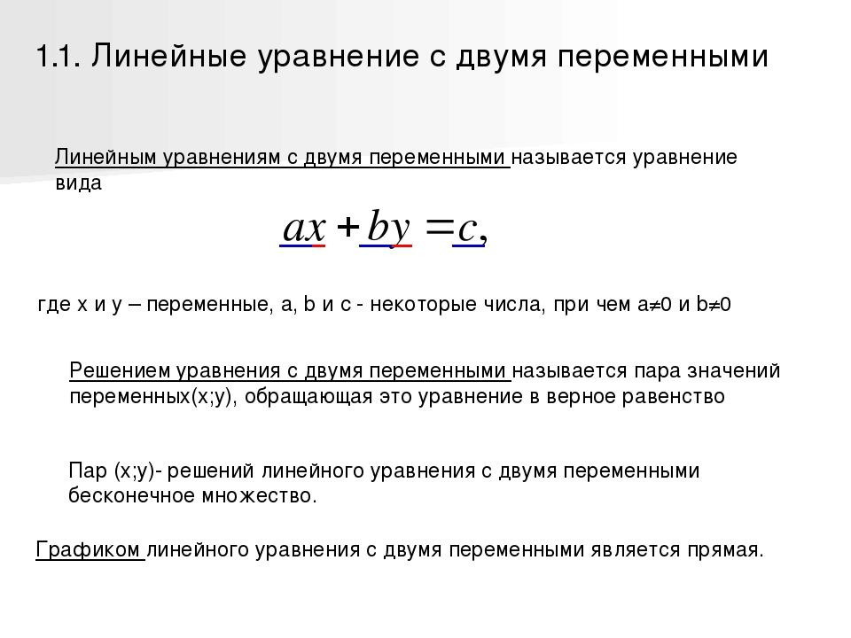 Линейным уравнениям с двумя переменными называется уравнение вида Решением ур...