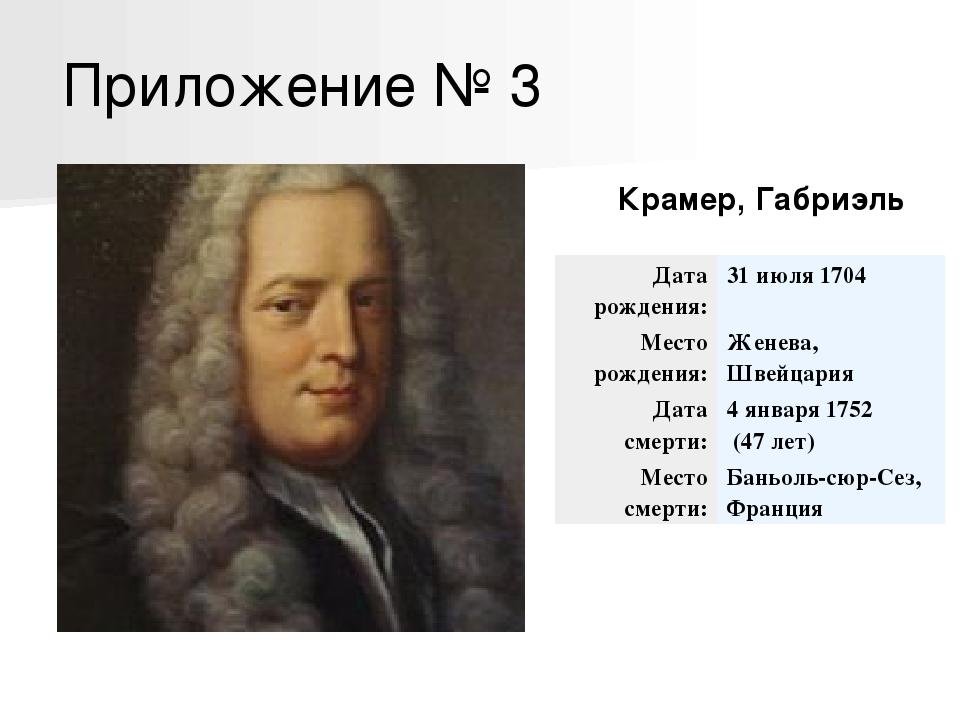 Приложение № 3 Крамер, Габриэль Дата рождения: 31июля1704 Место рождения: Же...