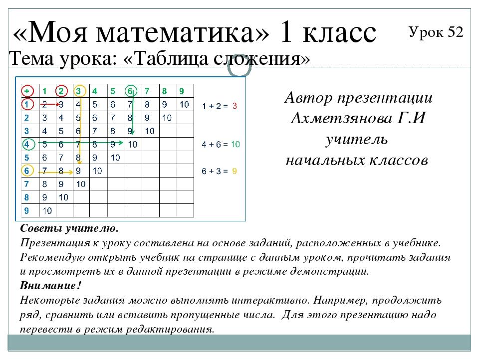 «Моя математика» 1 класс Урок 52 Тема урока: «Таблица сложения» Советы учител...