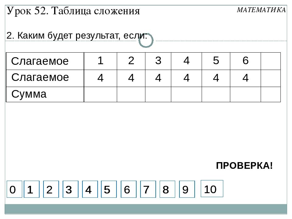 Слагаемое Слагаемое Сумма 5 7 1 2 3 4 6 8 9 5 7 1 2 3 4 6 8 9 10 10 0 0 ПРОВЕ...