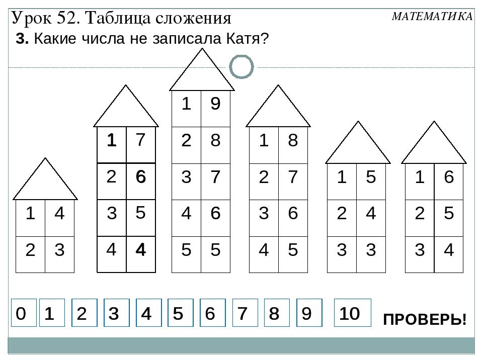 5 6 7 9 10 8 5 7 1 2 3 4 6 8 9 5 7 1 2 3 4 6 8 9 10 10 0 0 3. Какие числа не...