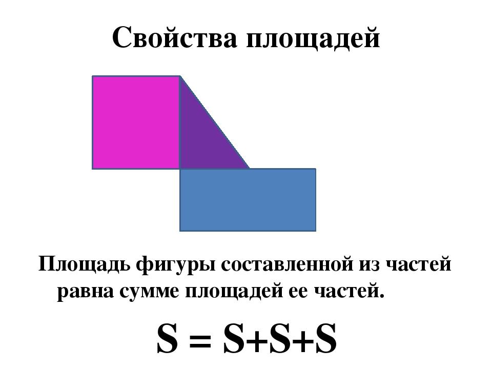 Свойства площадей S = S+S+S Площадь фигуры составленной из частей равна сумме...