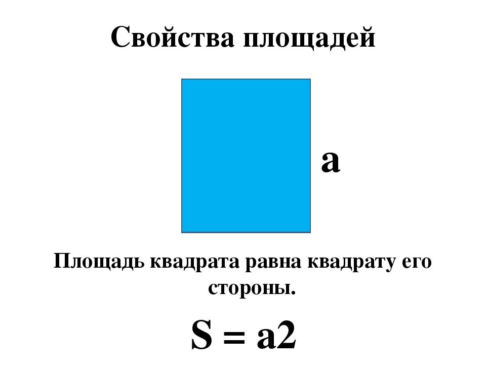Свойства площадей S = а2 Площадь квадрата равна квадрату его стороны. а