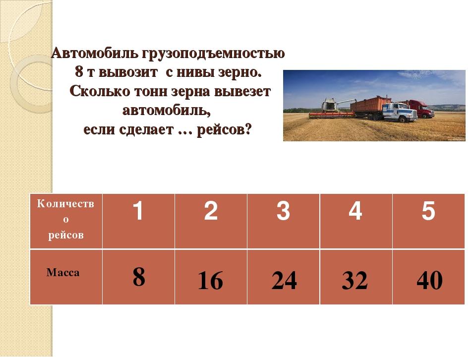 Автомобиль грузоподъемностью 8 т вывозит с нивы зерно. Сколько тонн зерна выв...