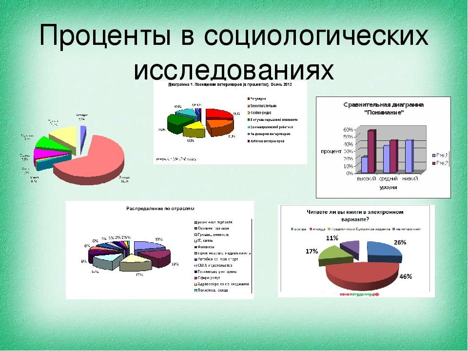 Проценты в социологических исследованиях