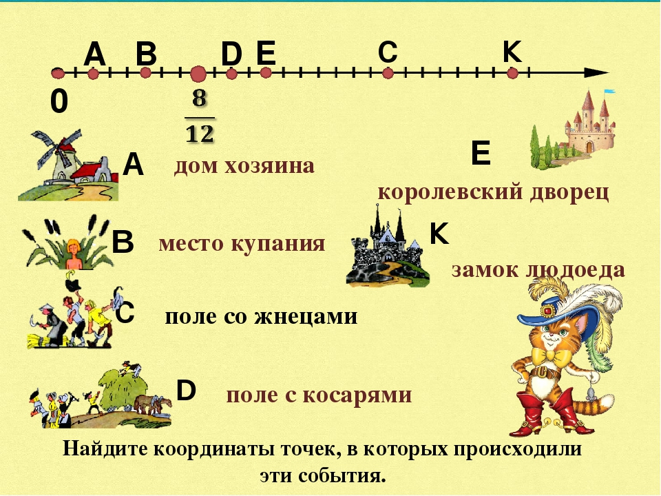 А C B 0 C поле со жнецами Е К Найдите координаты точек, в которых происходили...