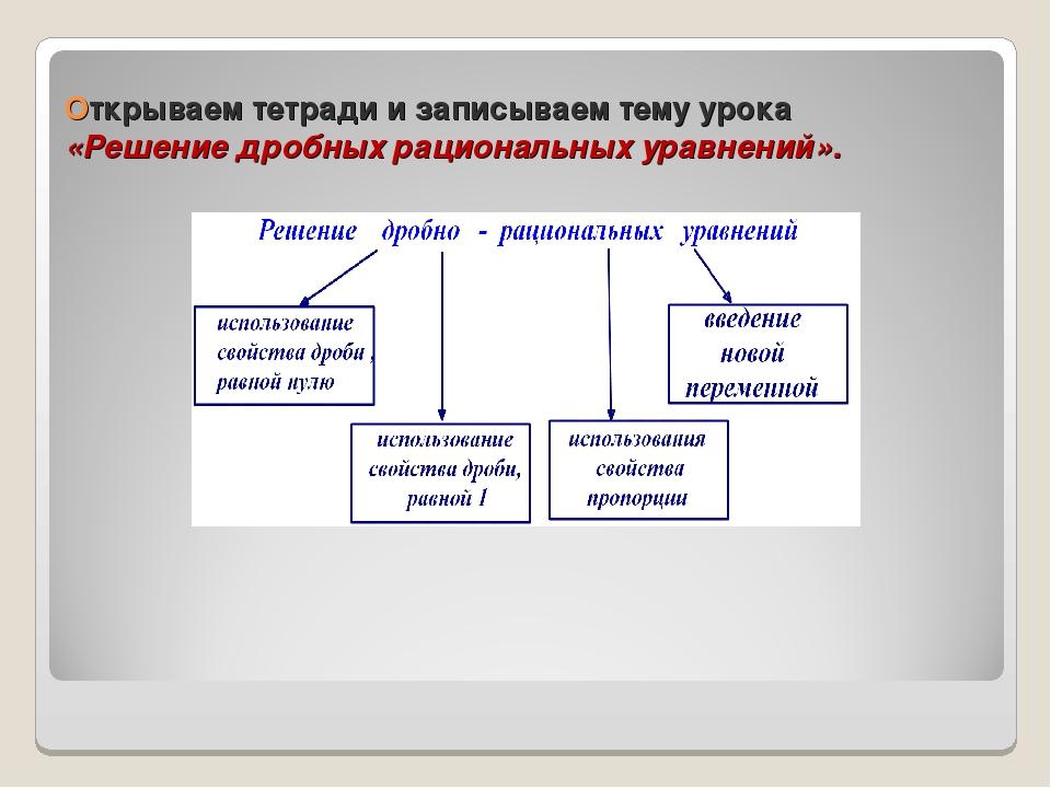 Открываем тетради и записываем тему урока «Решение дробных рациональных уравн...