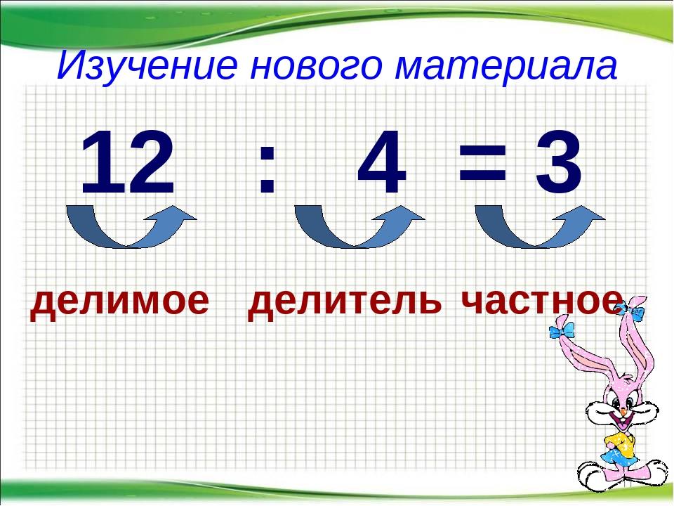 Изучение нового материала * 12 : 4 = 3 делимое делитель частное