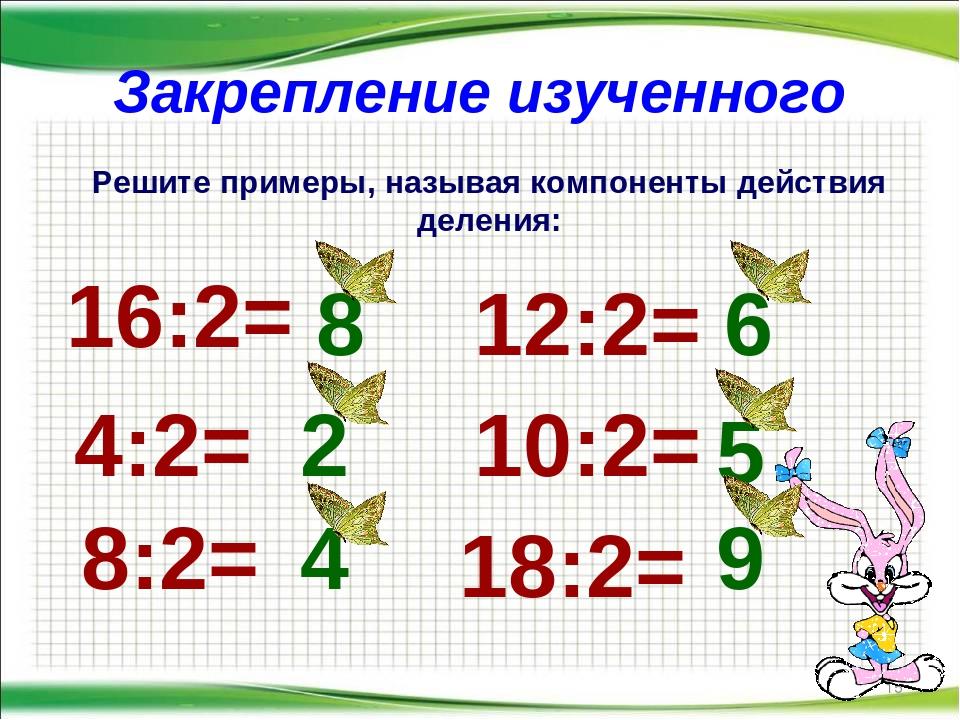 Закрепление изученного * Решите примеры, называя компоненты действия деления:...