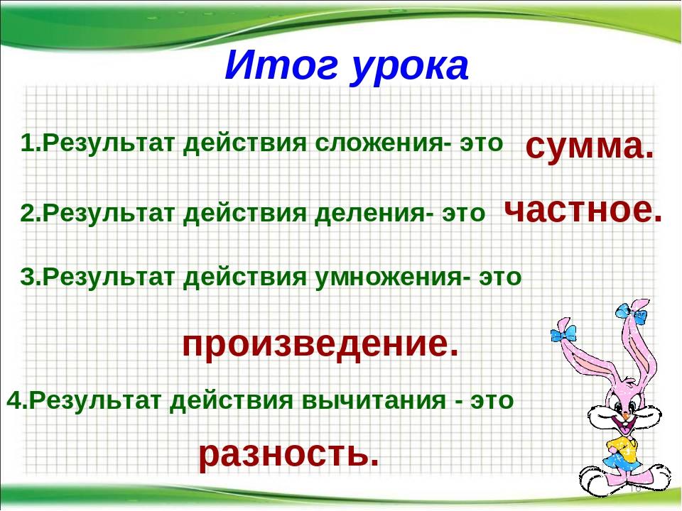 Итог урока * 1.Результат действия сложения- это сумма. 2.Результат действия д...