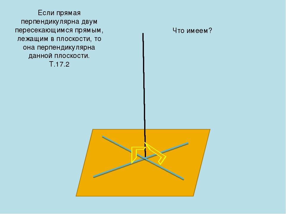 Если прямая перпендикулярна двум пересекающимся прямым, лежащим в плоскости,...
