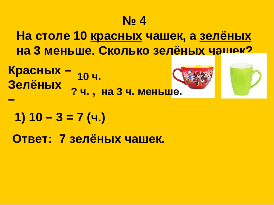 № 4  На столе 10 красных чашек, а зелёных  на 3 меньше. Сколько зелёных чашек?