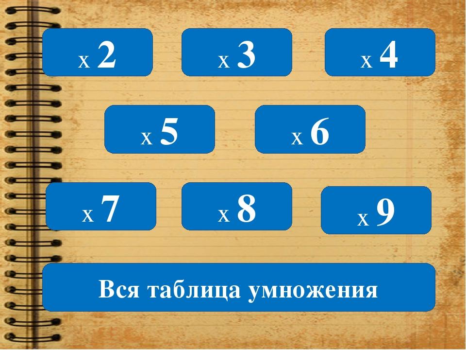х 5 х 3 х 4 х 7 х 2 х 6 х 9 х 8 Вся таблица умножения