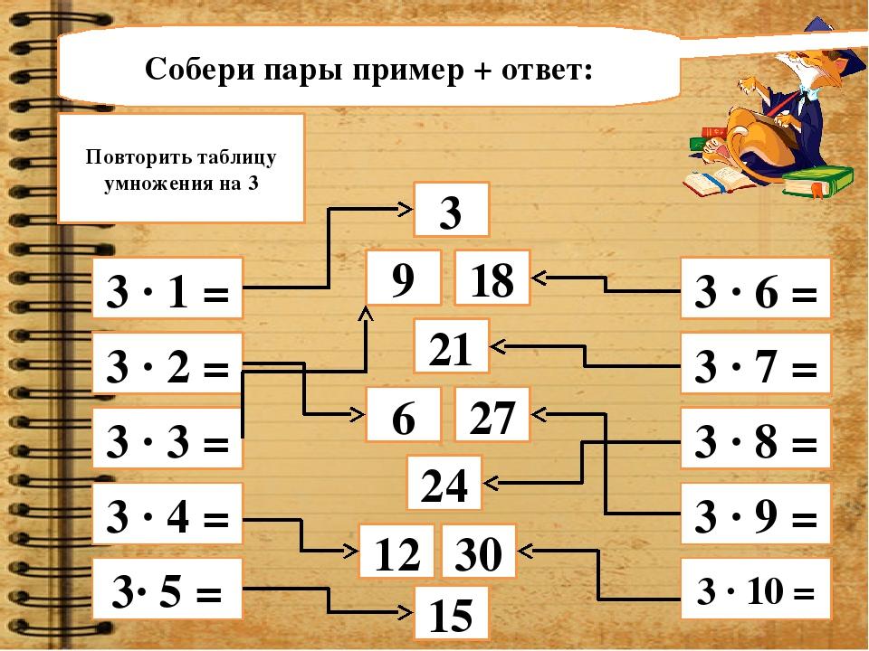 Собери пары пример + ответ: 3 · 1 = 3 · 2 = 3 · 3 = 3 · 4 = 3· 5 = 3 · 6 = 3...