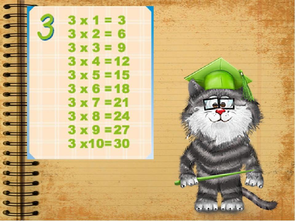 Привет, я кот Леопольд и я помогу тебе выучить таблицу умножения на 9