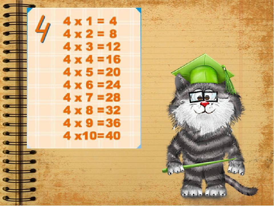 Собери пары пример + ответ: 5 · 1 = 5 · 2 = 5 · 3 = 5 · 4 = 5 · 5 = 5 · 6 = 5...